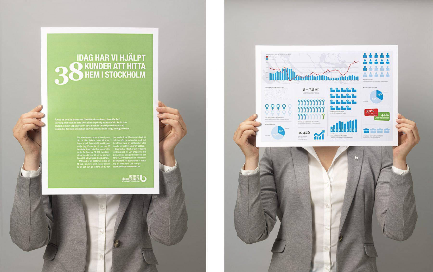 Bostadsformedlingen informationsgrafik